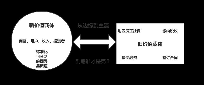 公司 (1)