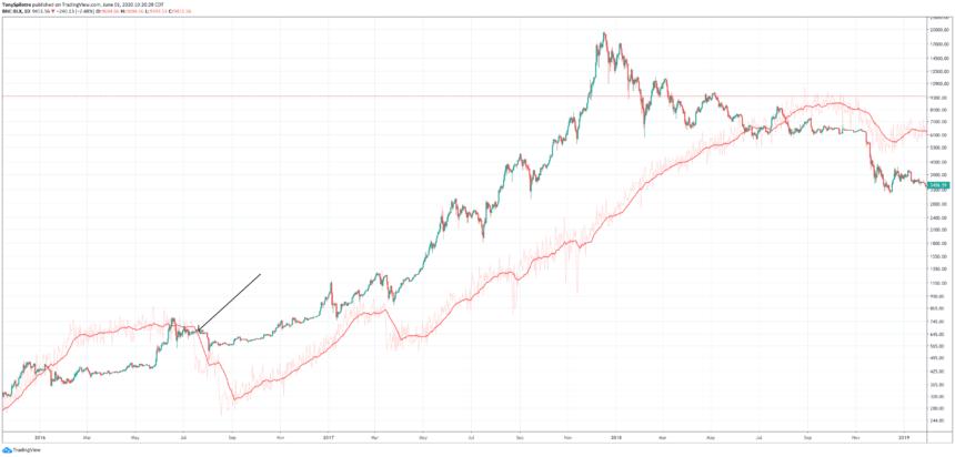 bitcoin energy value crypto