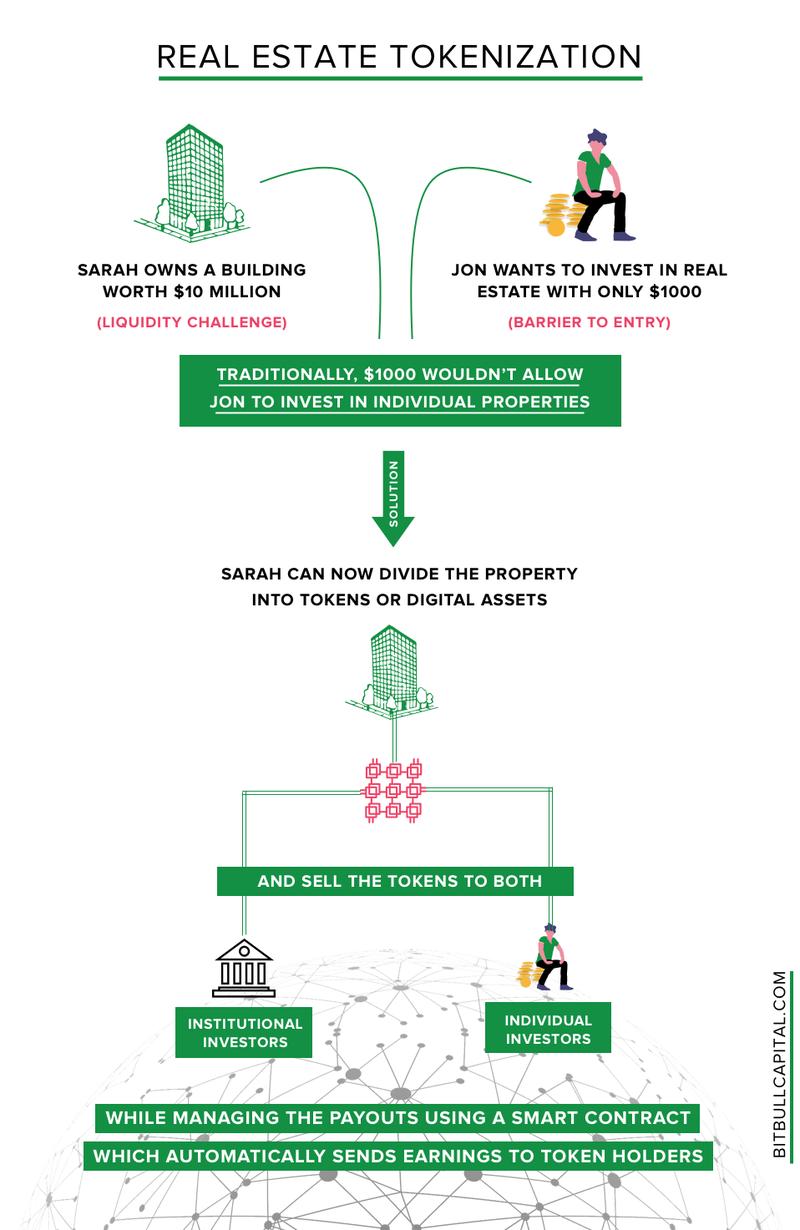 real estate tokenization.png